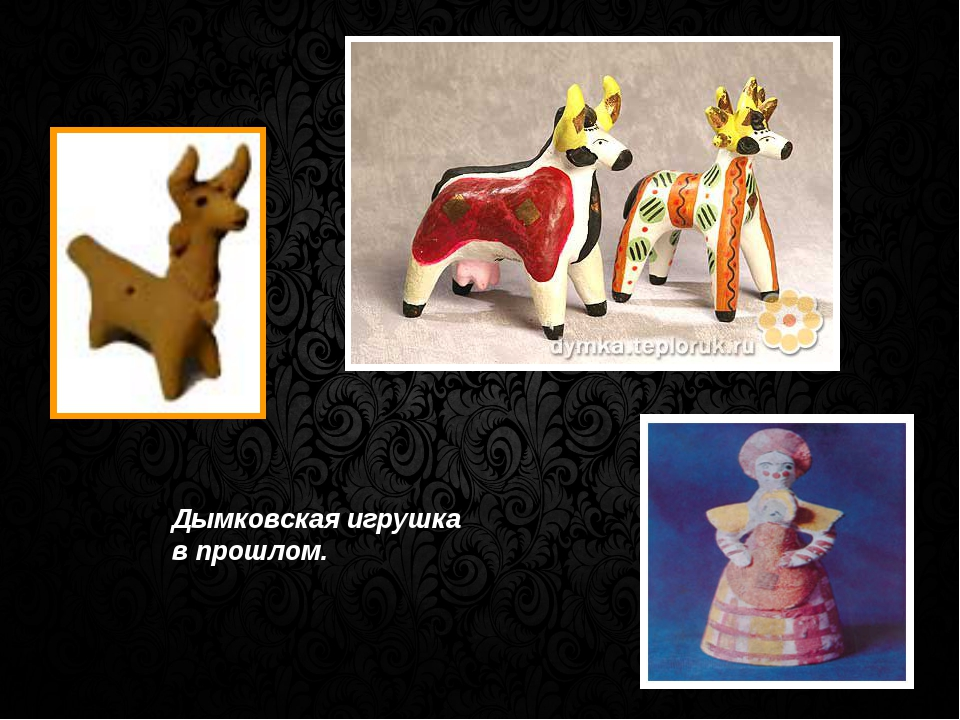 Дымковская игрушка в прошлом.