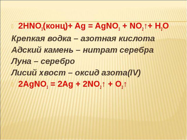 2HNO3(конц)+ Ag = AgNO3 + NO2↑+ H2O Крепкая водка – азотная кислота Адский к...