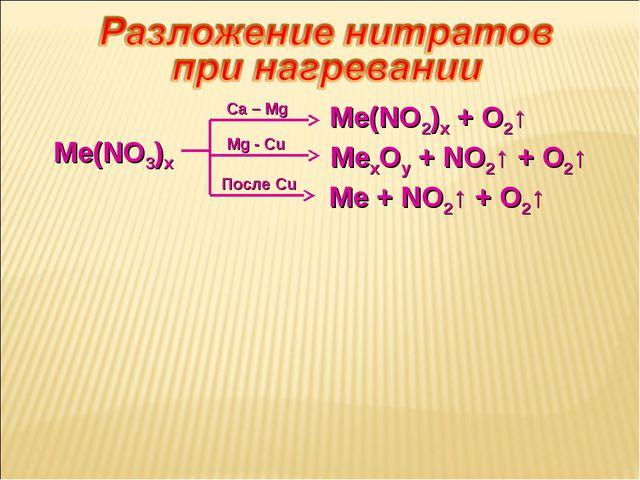 Me(NO3)x Ca – Mg Me(NO2)x + O2↑ Mg - Cu MexOy + NO2↑ + O2↑ Me + NO2↑ + O2↑ По...