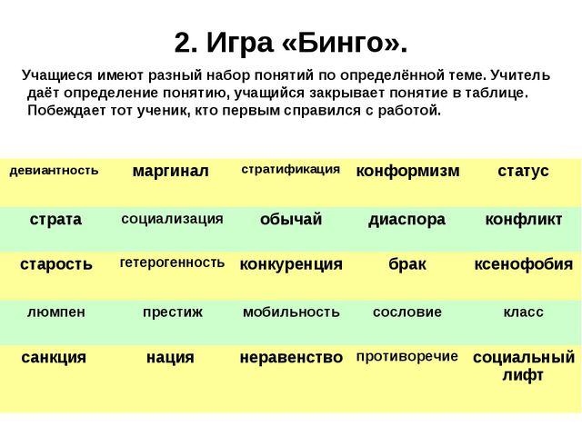 2. Игра «Бинго». Учащиеся имеют разный набор понятий по определённой теме. Уч...