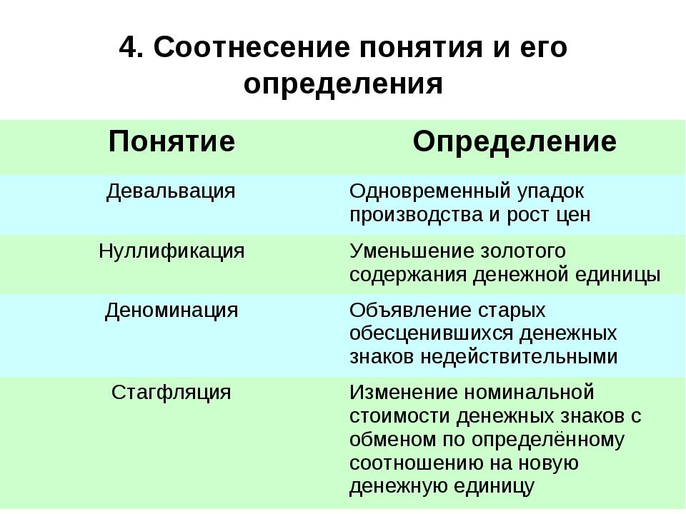 4. Соотнесение понятия и его определения
