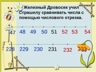 Железный Дровосек учил Страшилу сравнивать числа с помощью числового отрезка.