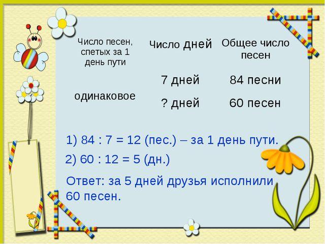 1) 84 : 7 = 12 (пес.) – за 1 день пути. 2) 60 : 12 = 5 (дн.) Ответ: за 5 дней...