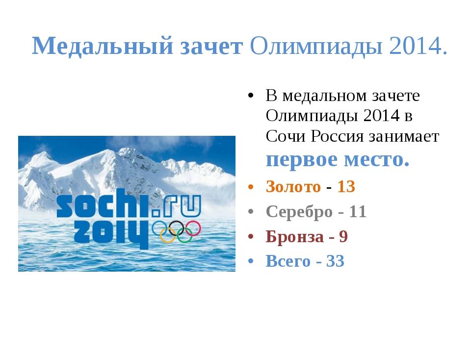 Медальный зачет Олимпиады 2014. В медальном зачете Олимпиады 2014 в Сочи Росс...