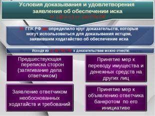 !!! ГПК РФ не определило круг доказательств, которые могут использоваться для