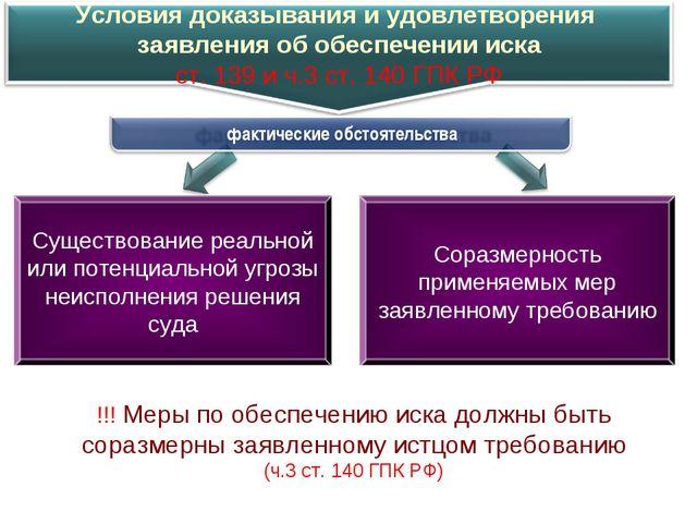 Соразмерность применяемых мер заявленному требованию Существование реальной и...