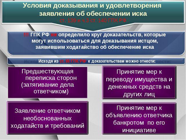!!! ГПК РФ не определило круг доказательств, которые могут использоваться для...