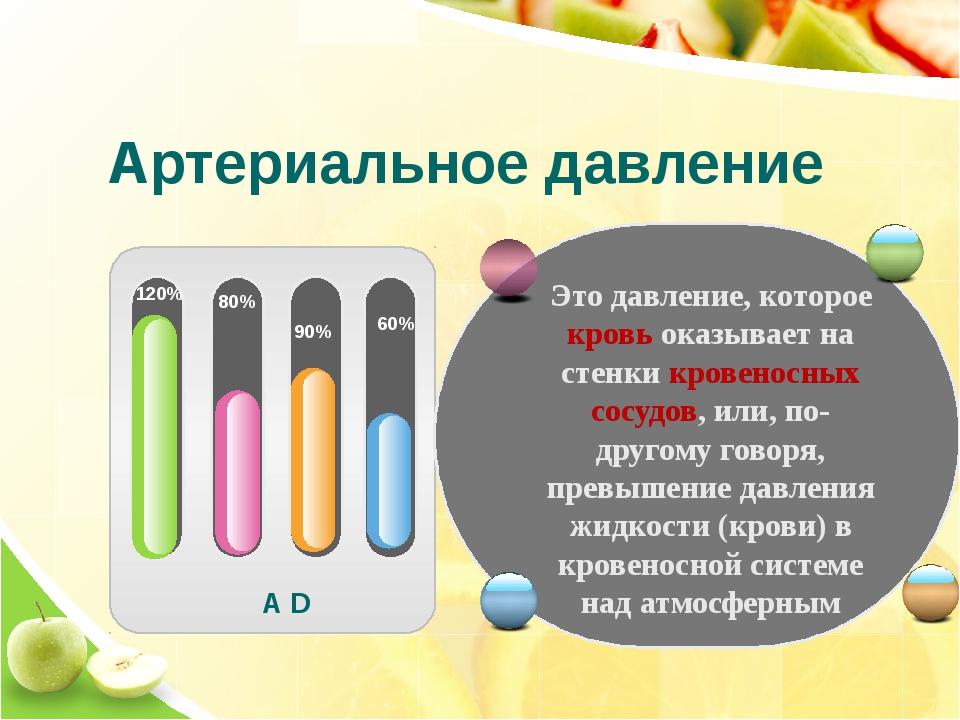 Артериальное давление A D 80% 120% 60% 90% Это давление, которое кровь оказыв...