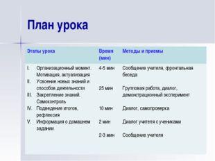 План урока Этапы урока Время (мин) Методы и приемы Организационный момент. Мо