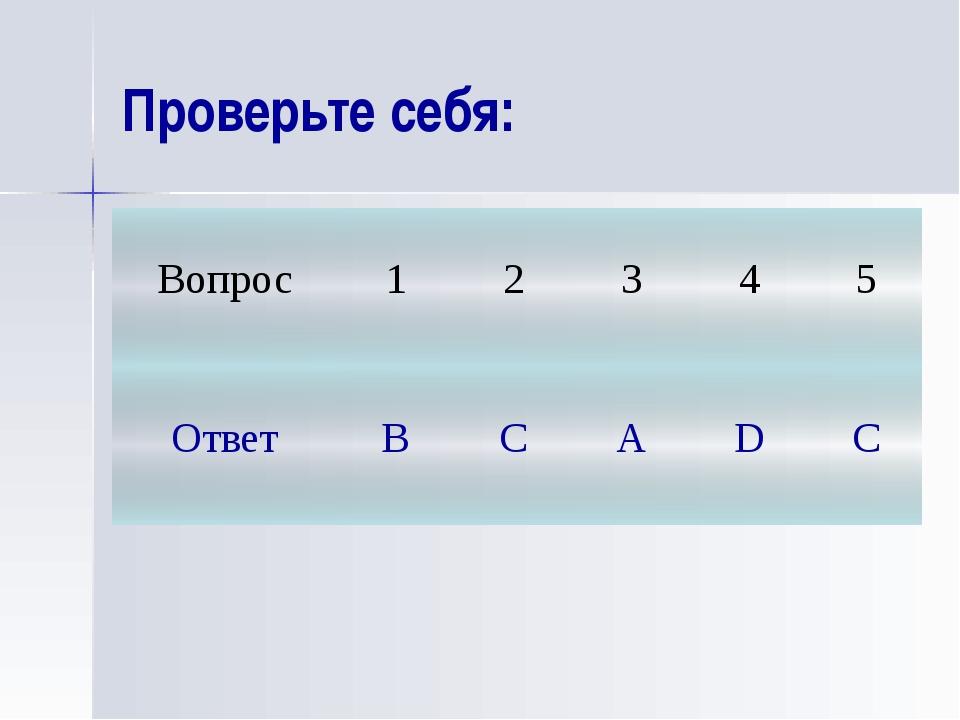 Проверьте себя: Вопрос 1 2 3 4 5 Ответ B C A D C
