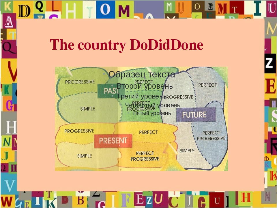 The country DoDidDone
