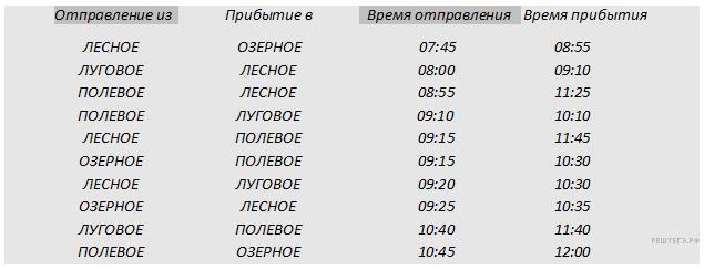 http://inf.reshuege.ru/get_file?id=2911