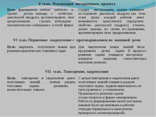 VIIIэтап. Рефлексия Цель:учить анализировать собственную деятельность на урок