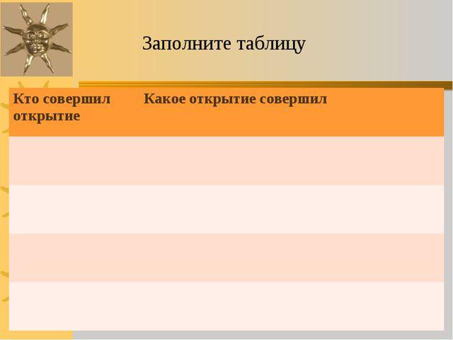 Заполните таблицу Кто совершил открытиеКакое открытие совершил