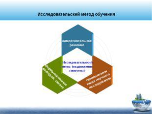 Исследовательский метод обучения Исследовательский метод (выдвижение гипотезы