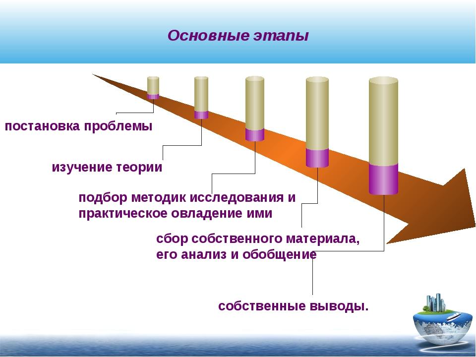 Основные этапы постановка проблемы изучение теории собственные выводы. подбор...