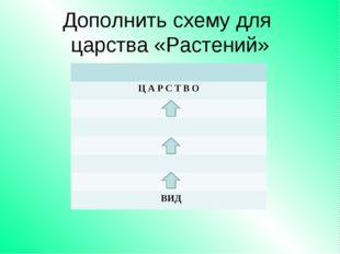 Дополнить схему для царства «Растений» Ц А Р С Т В О ВИД