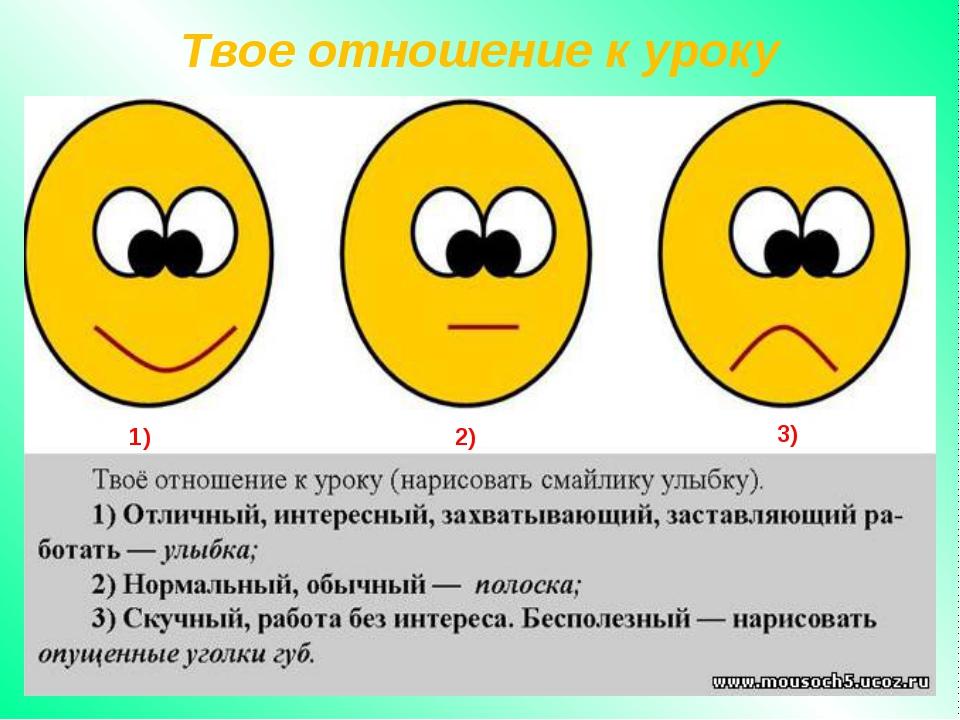 Твое отношение к уроку 1) 2) 3)