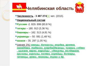 Челябинская область Численность - 3497274[1] чел. (2015). Национальный сост