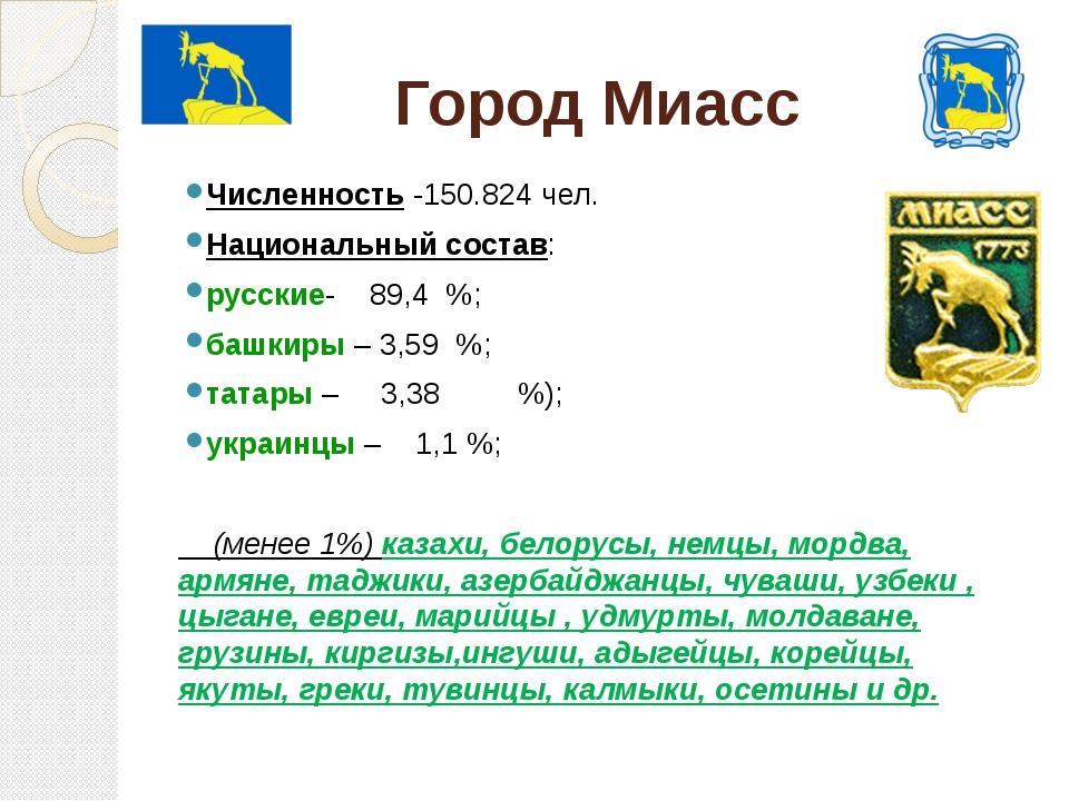 Город Миасс Численность -150.824 чел. Национальный состав: русские- 89,4 %; б...