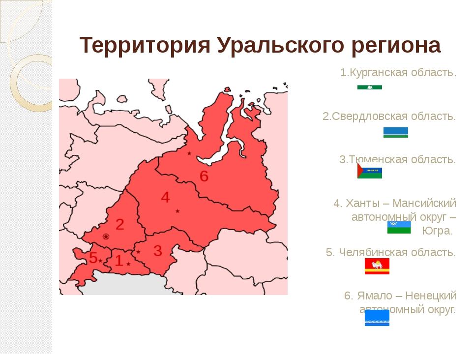 Территория Уральского региона 1.Курганская область. 2.Свердловская область. 3...