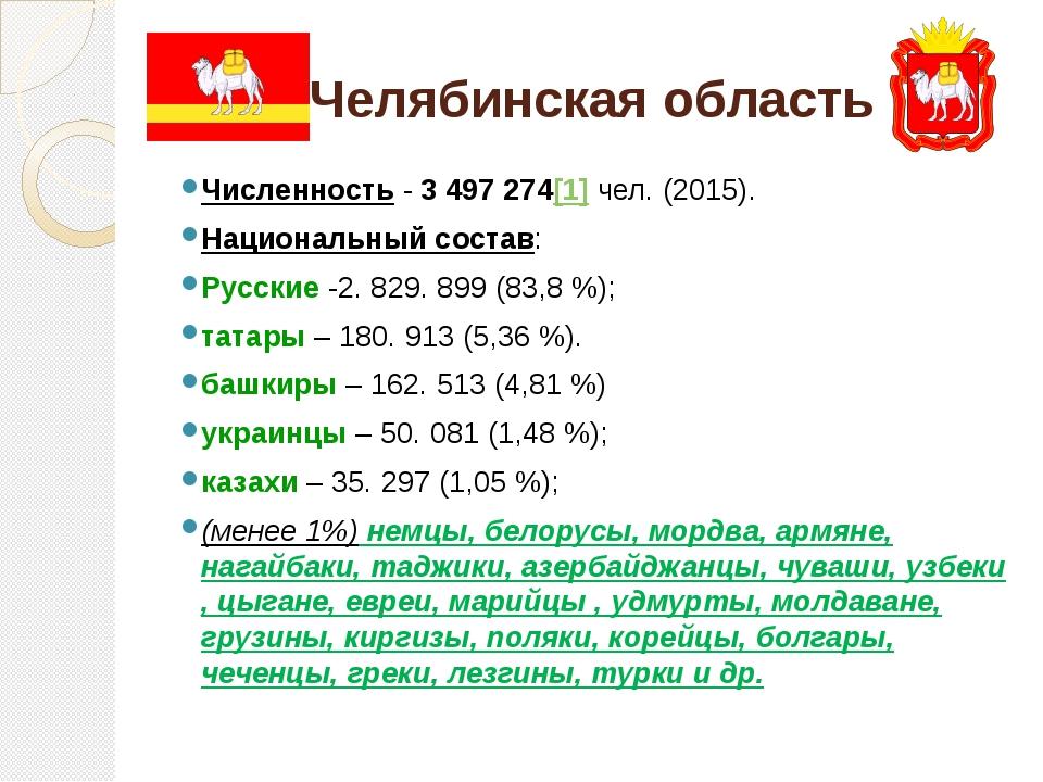Челябинская область Численность - 3497274[1] чел. (2015). Национальный сост...