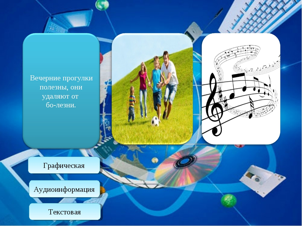 Текстовая Графическая Аудиоинформация
