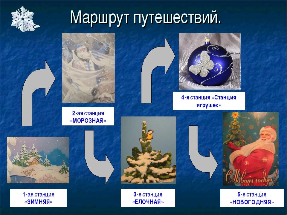 Маршрут путешествий. 1-ая станция «ЗИМНЯЯ» 2-ая станция «МОРОЗНАЯ» 3-я станци...