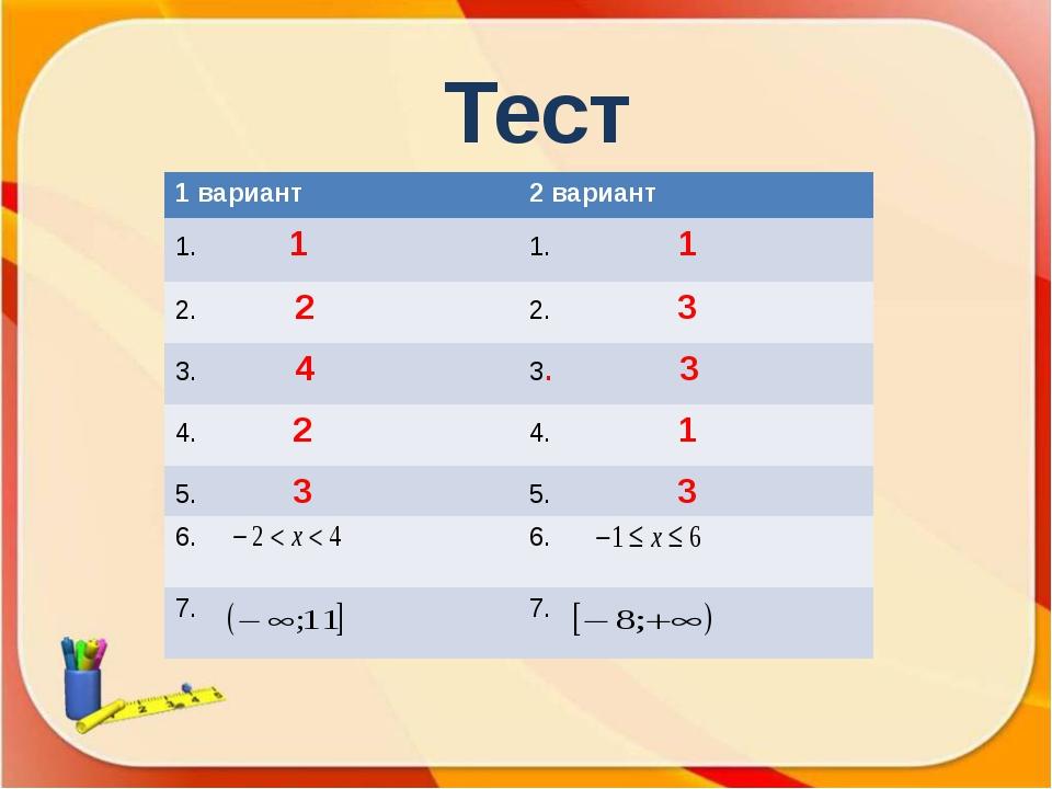 Тест 1 вариант 2 вариант 1 1.1 2.2 2.3 3.4 3.3 4.2 4.1 5.3 5.3 6. 6. 7. 7.