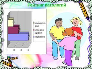 Рейтинг патологий