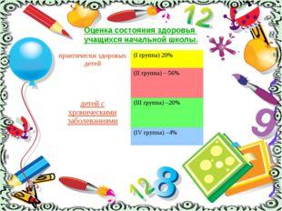 Оценка состояния здоровья учащихся начальной школы. практически здоровых дете