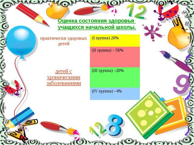 Оценка состояния здоровья учащихся начальной школы. практически здоровых дете...