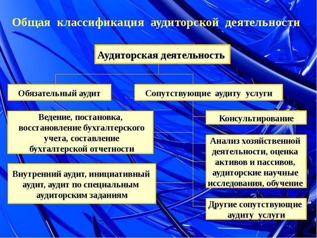 Общая классификация аудиторской деятельности Аудиторская деятельность Обязате...