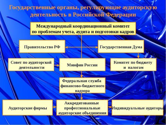Государственные органы, регулирующие аудиторскую деятельность в Российской Фе...
