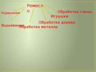 Ремесло Обработка дерева Обработка металла Вышивание Игрушки Украшения Обрабо
