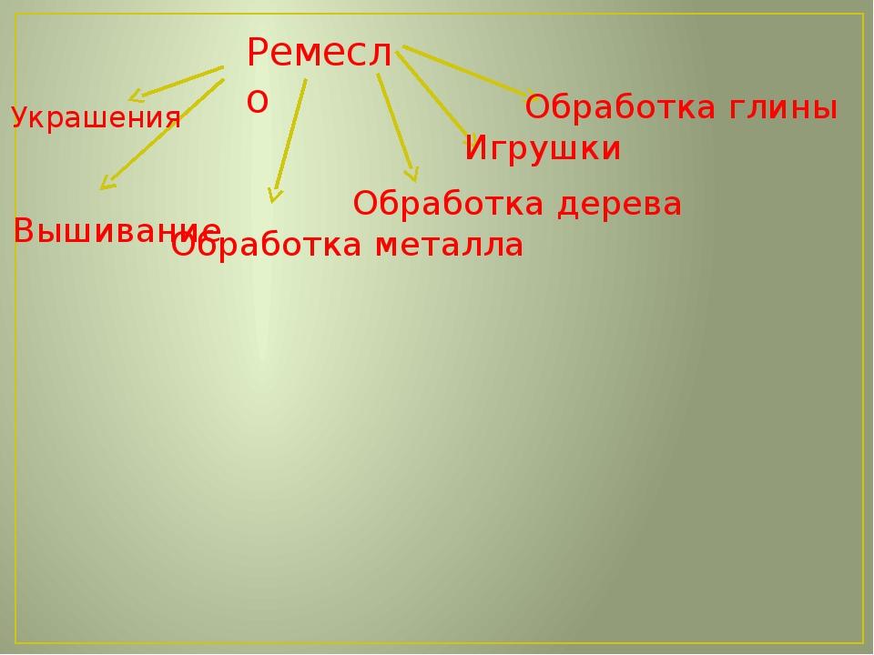 Ремесло Обработка дерева Обработка металла Вышивание Игрушки Украшения Обрабо...
