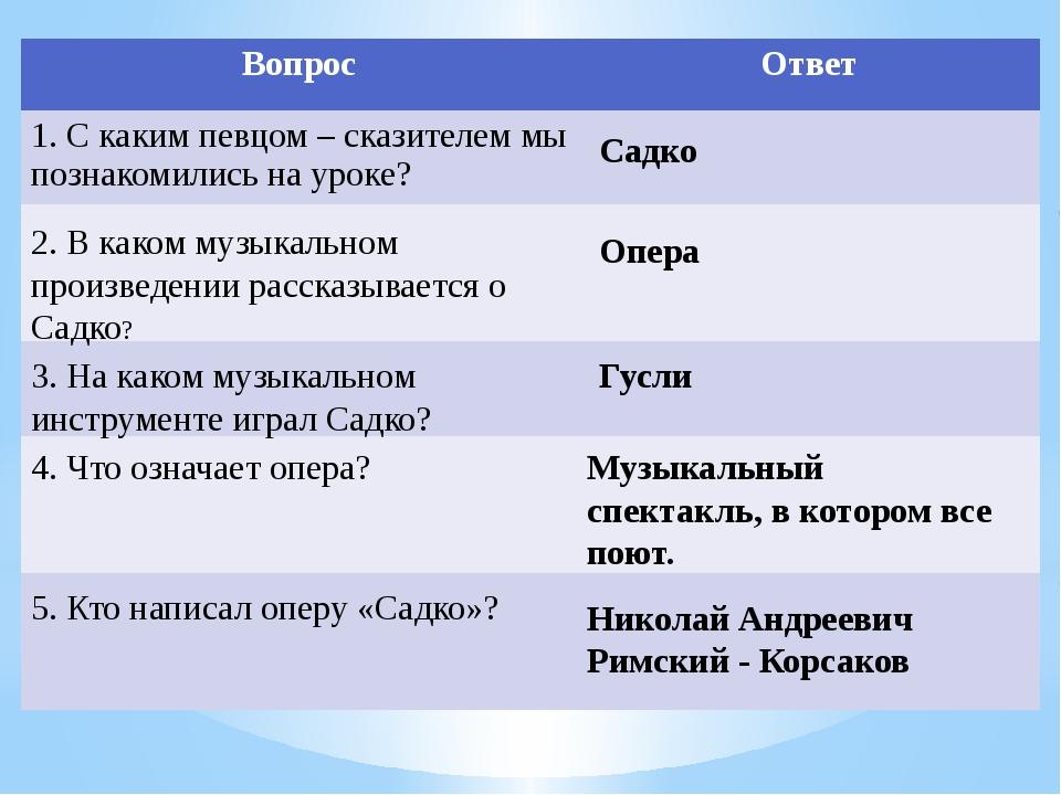 Садко Опера Гусли Музыкальный спектакль, в котором все поют. Николай Андрееви...