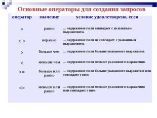 Основные операторы для создания запросов оператор значениеусловие удовлетво