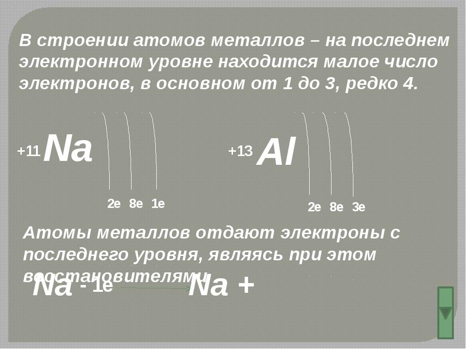 Физические свойства металлов Физические свойства металлов определяются их стр...