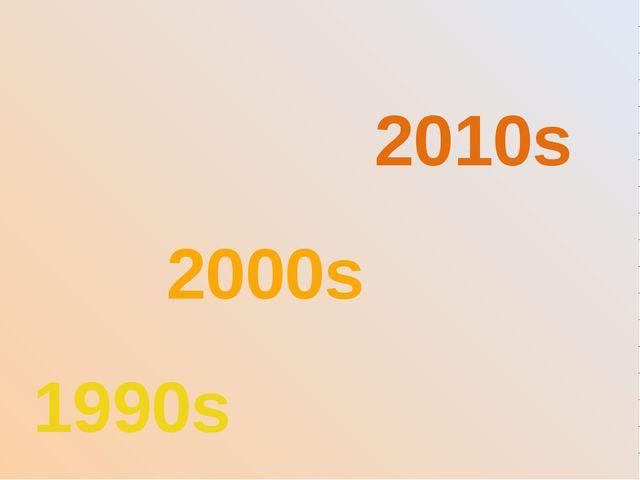 1990s 2000s 2010s