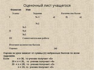 Оценочный лист учащегося Оценка за урок зависит от суммы (n) набранных баллов