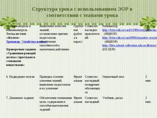 Структура урока с использованием ЭОР в соответствии с этапами урока 5. Самоко