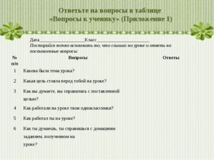 Ответьте на вопросы в таблице «Вопросы к ученику» (Приложение 1) Дата________