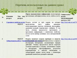 Перечень используемых на данном уроке ЭОР №Название ресурсаТип, вид ресурса