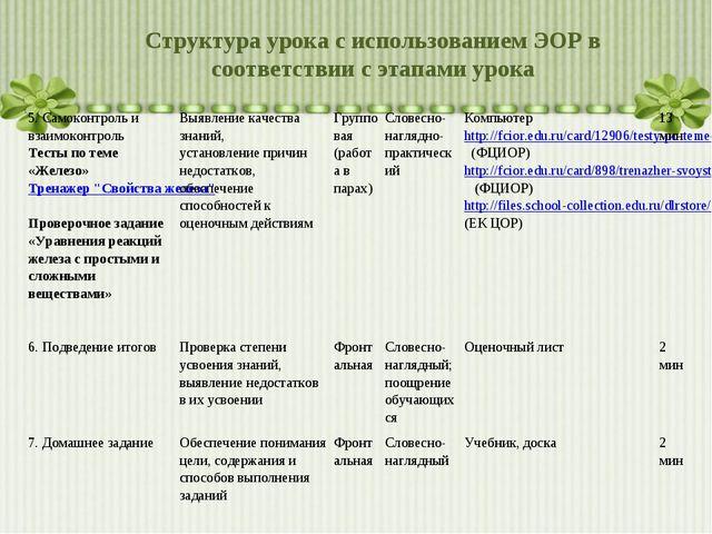 Структура урока с использованием ЭОР в соответствии с этапами урока 5. Самоко...