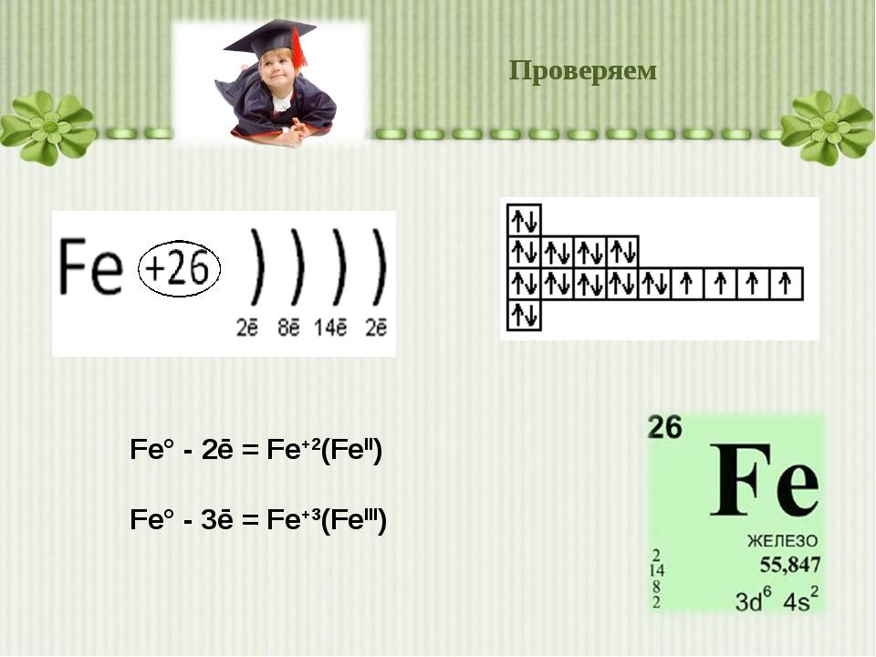 Fe° - 2ē = Fe+2(FeII) Fe° - 3ē = Fe+3(FeIII)  Проверяем