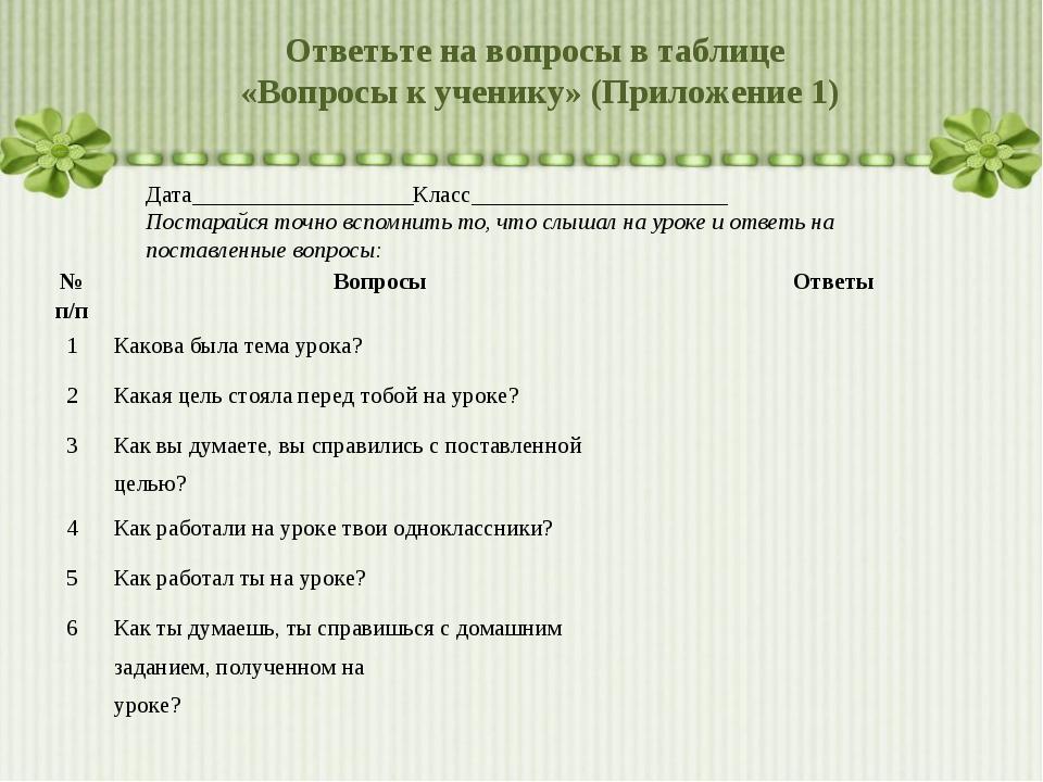 Ответьте на вопросы в таблице «Вопросы к ученику» (Приложение 1) Дата________...