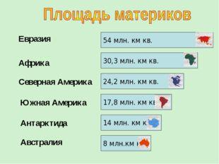54 млн. км кв. 30,3 млн. км кв. 24,2 млн. км кв. 17,8 млн. км кв. 8 млн.км кв