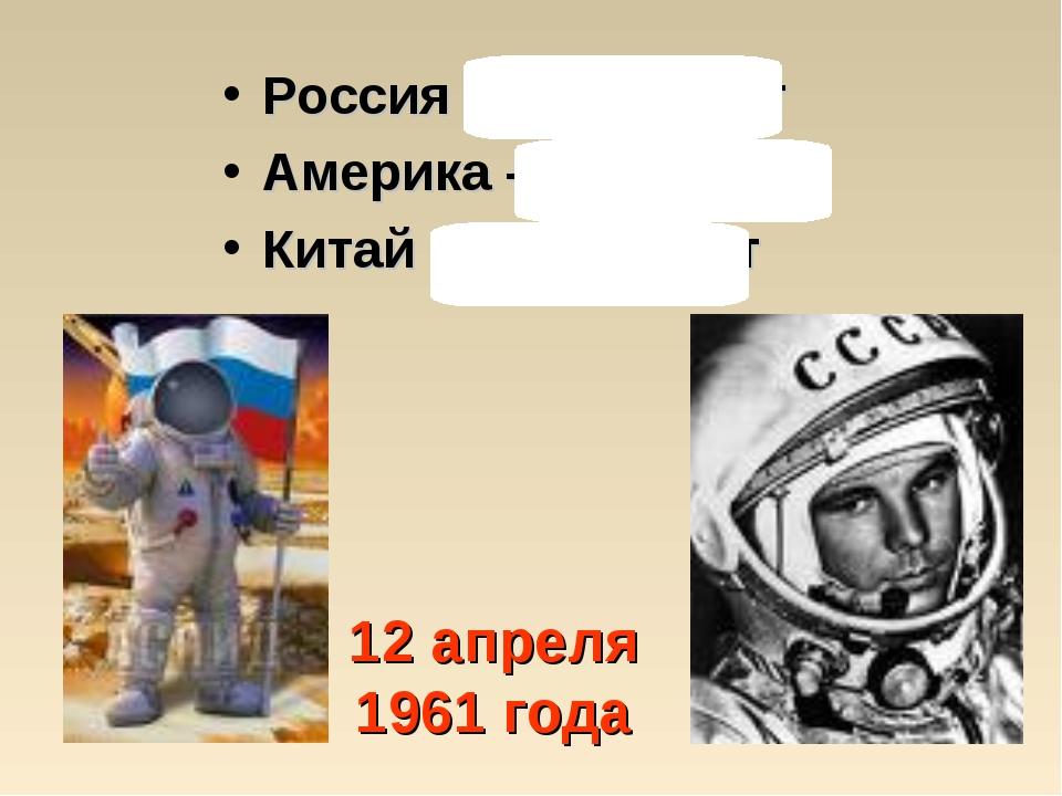 12 апреля 1961 года Россия – космонавт Америка – астронавт Китай - тейквонавт