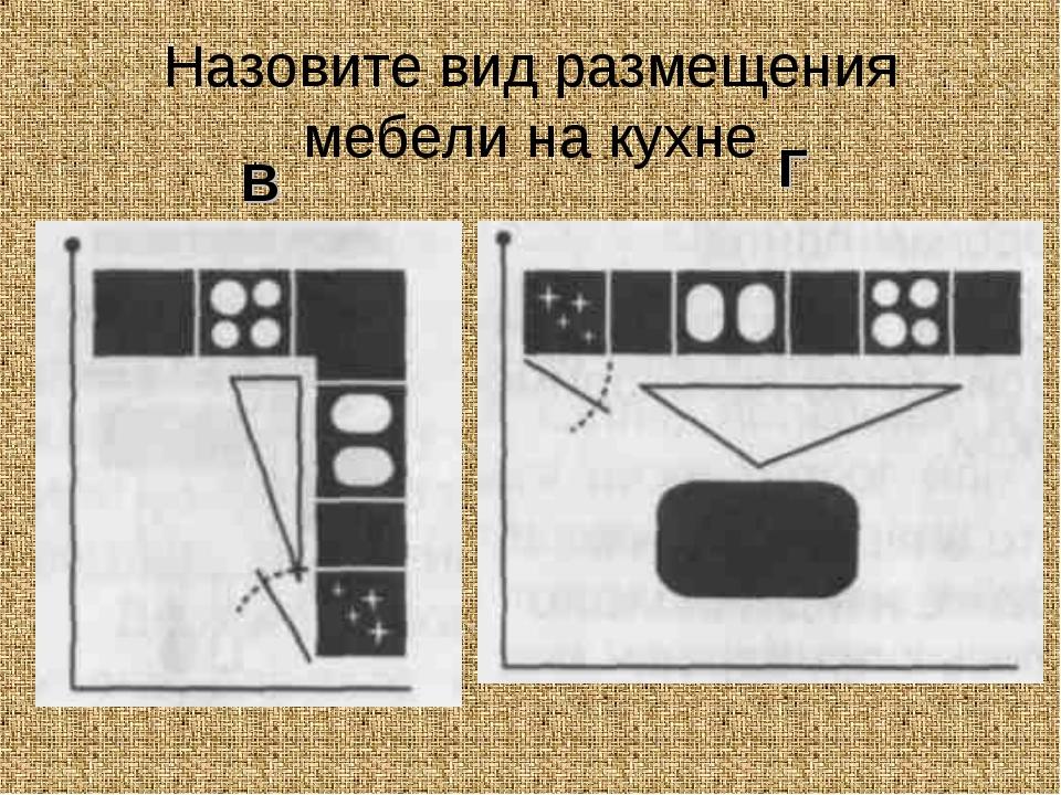 Назовите вид размещения мебели на кухне В Г
